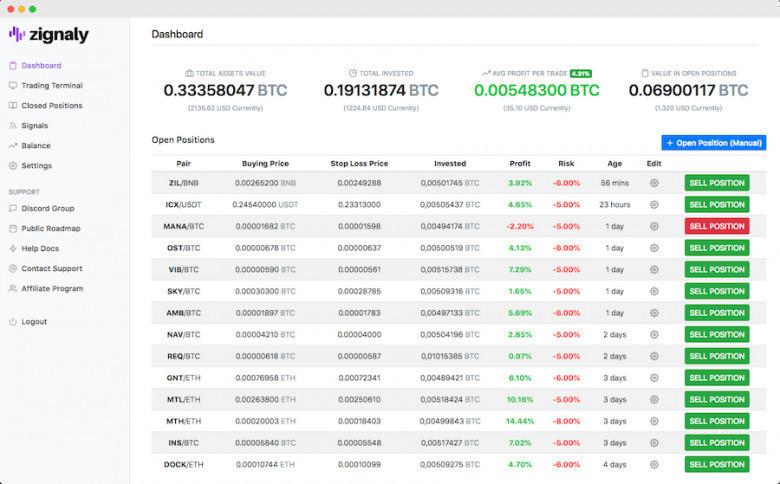 bitcoin trading bot app